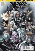 X-Men Legacy #245 cover