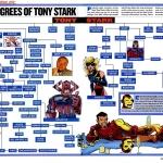 Sex_Degrees_of_Tony_Stark.jpg